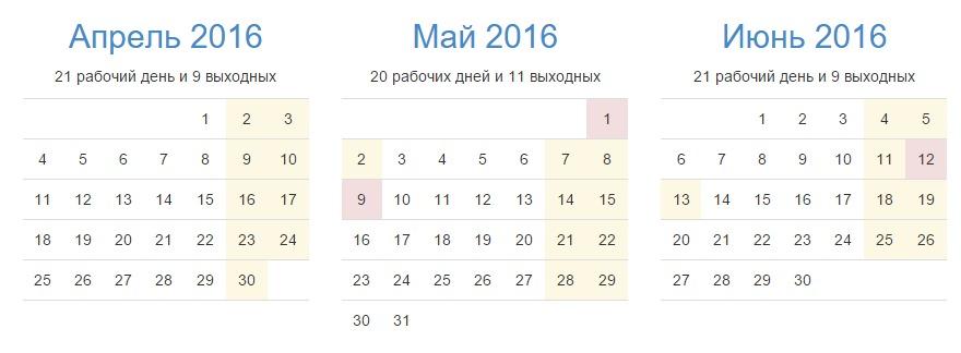 Профессиональные праздники в 2015 год июнь